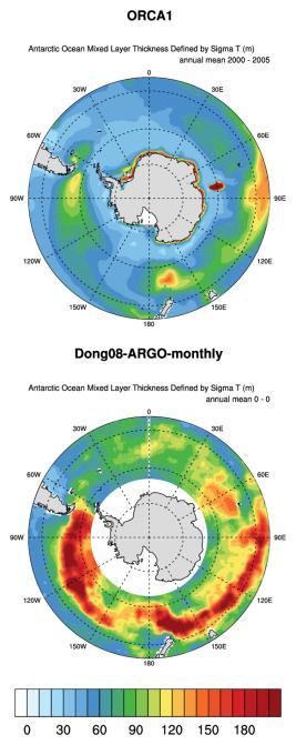 23  Southern ocean — ESMValTool 1 1 0 documentation